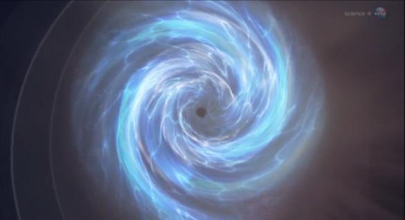 Portali dimensionali, onde cosmiche, allineamenti di pianeti… e lavoro su di sé