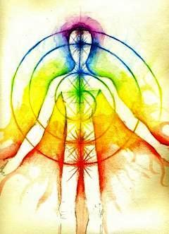 Chakra: la corrispondenza tra i chakra inferiori e i chakra superiori