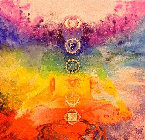 Chakra e creatività