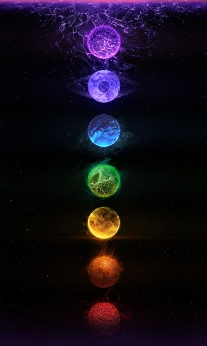 Pianeti astrologici, chakra e arcangeli